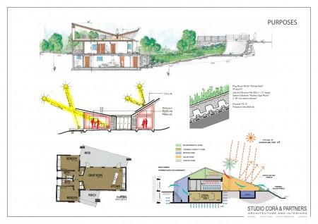 Progetto Nuova costruzione a Graz - Austria